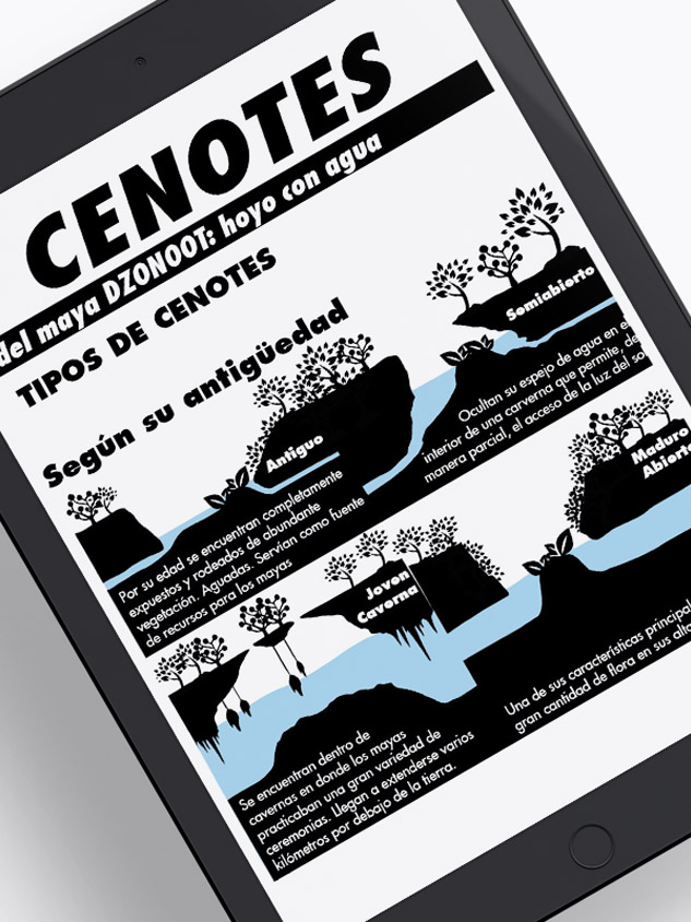 Infographic about cenotes, for CenoteTours